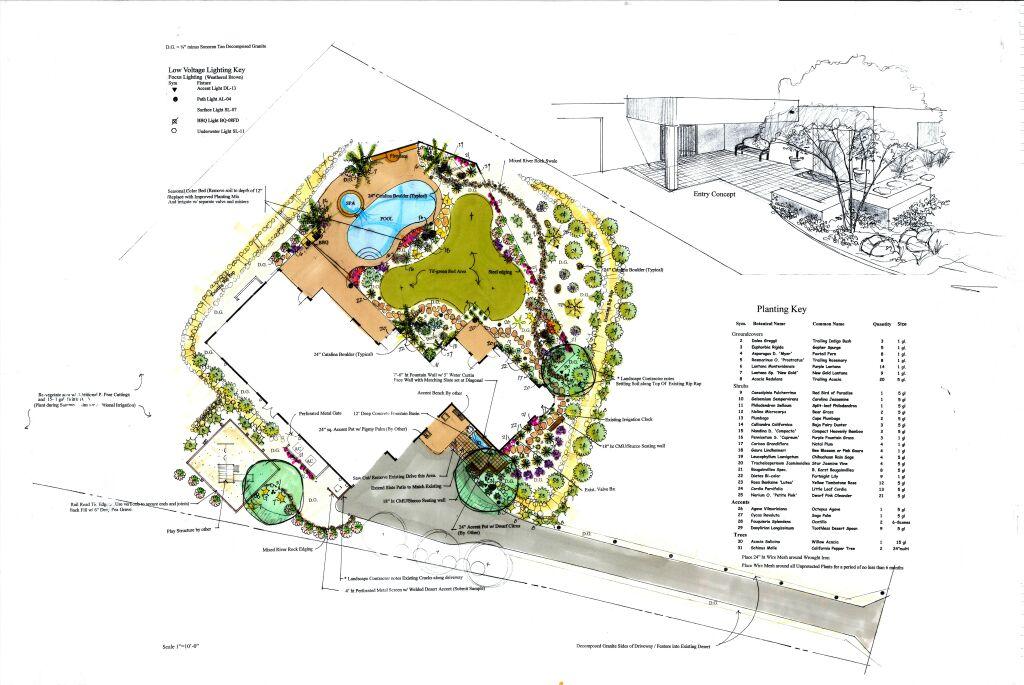landscapeplan